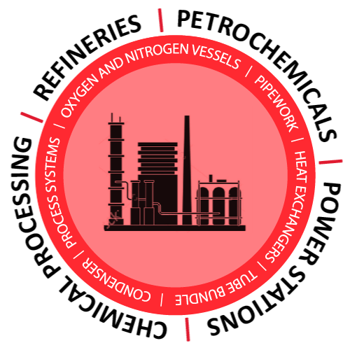<span>Industrial</span> Services