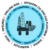 <span>Offshore</span> Services